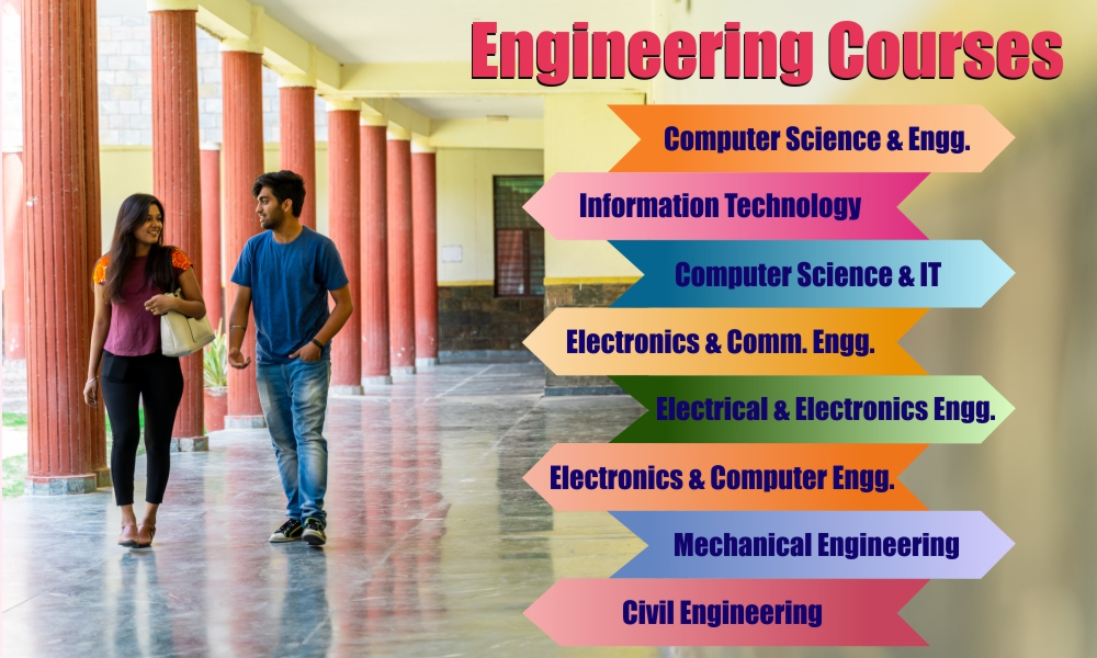 Why Choose Engineering???