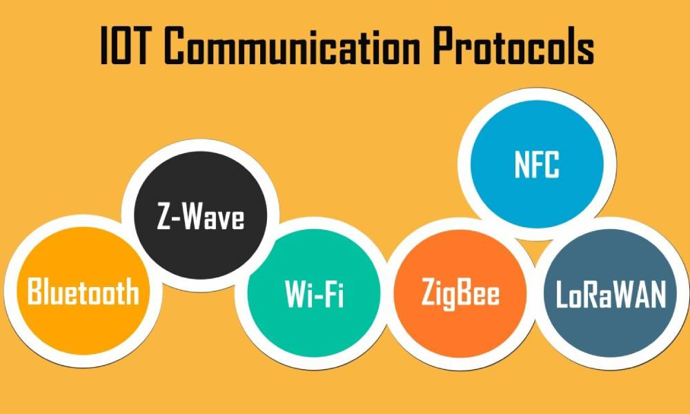 IoT Communication Protocols