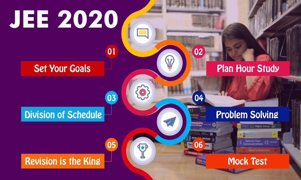 How to Crack JEE Main in 30 days:Last Minutes Preparation Tips | JEE 2020